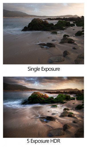 Why HDR?
