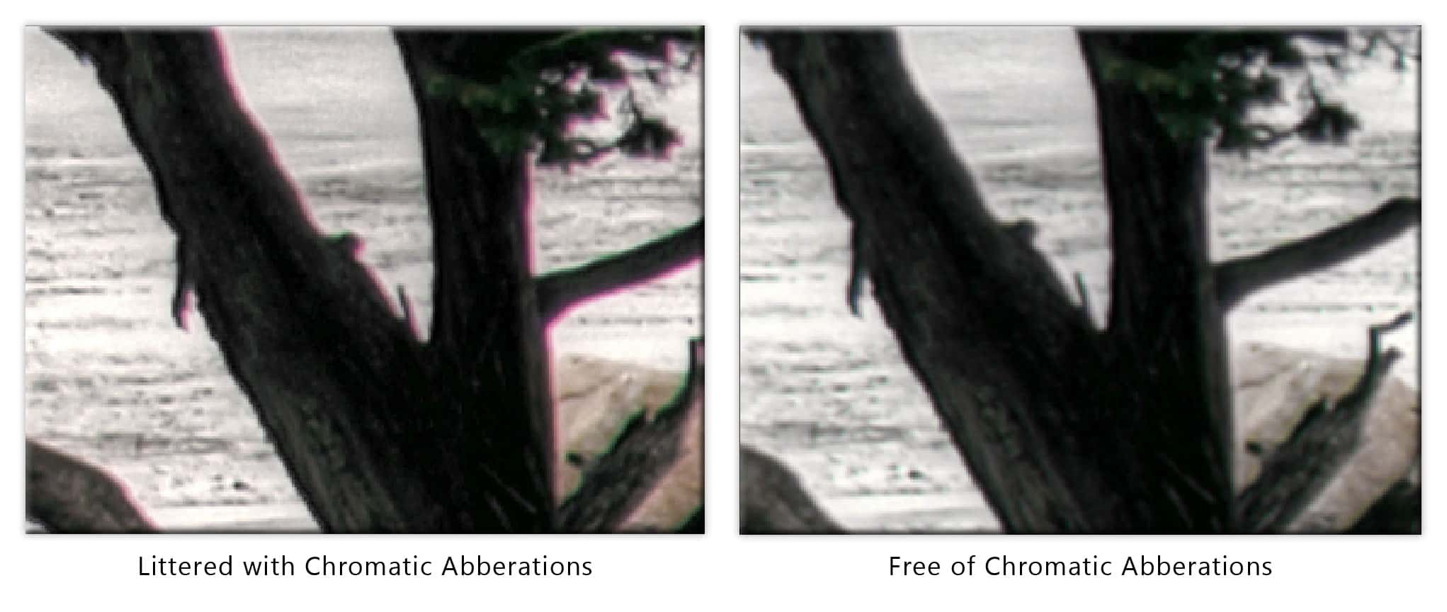 Photoshop Tutorial: Chromatic Abberations & Color Noise Reduction
