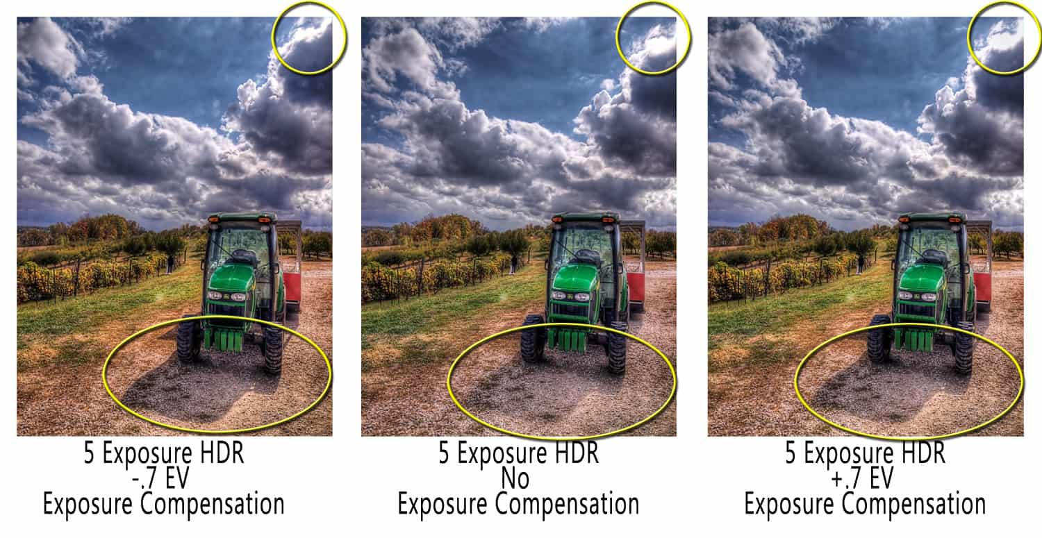 HDR Shooting and the Exposure Compensation Button