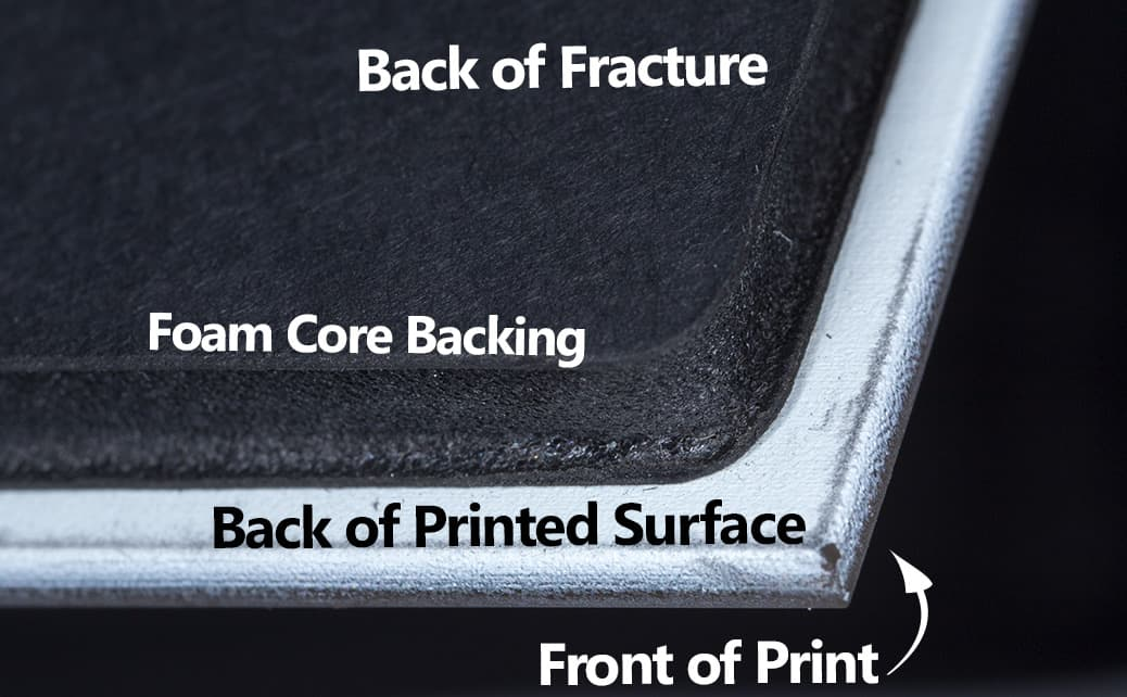 Back-of-Fracture