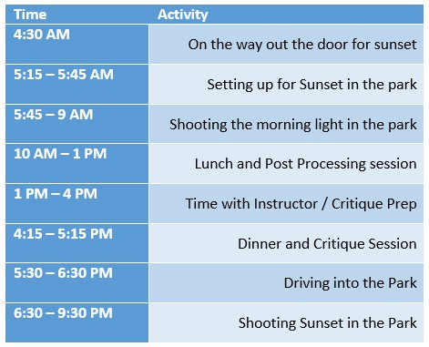 Activity for Yosemite