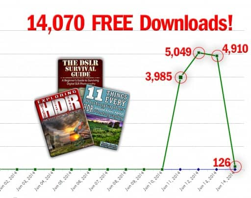 Stats for fre download June 2014 2