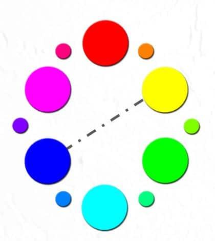 Color Burn Color Dodge Color Wheel Example